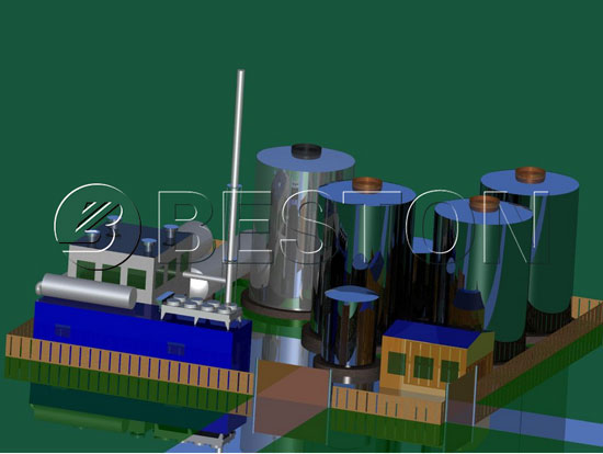 Biogas Production Line