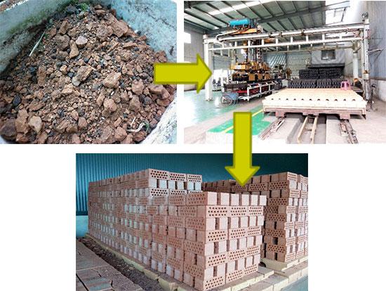 Brick Production Flow