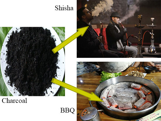 Applications of Shisha Charcoal