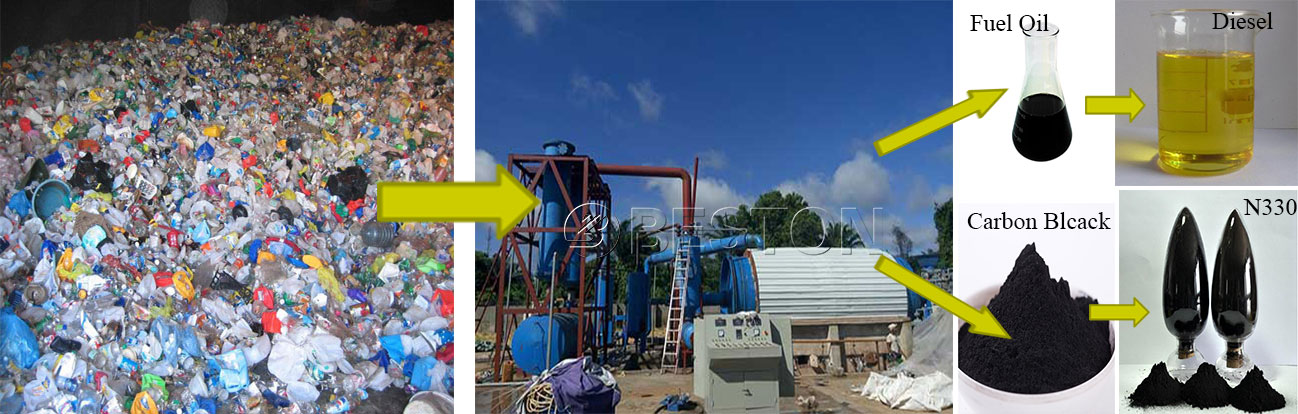 End Products of Waste Plastic Pyrolysis Machine