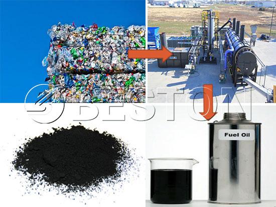 pyrolysis plastic recycling
