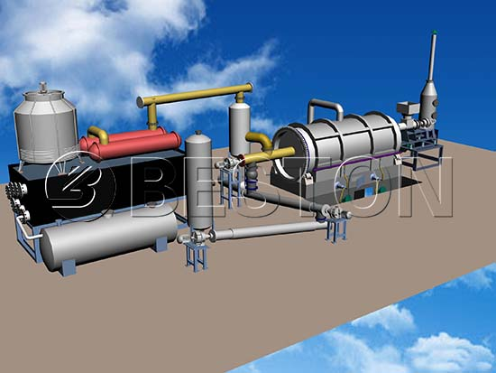Profitable Waste Tyre Recycling Plant Business Plan