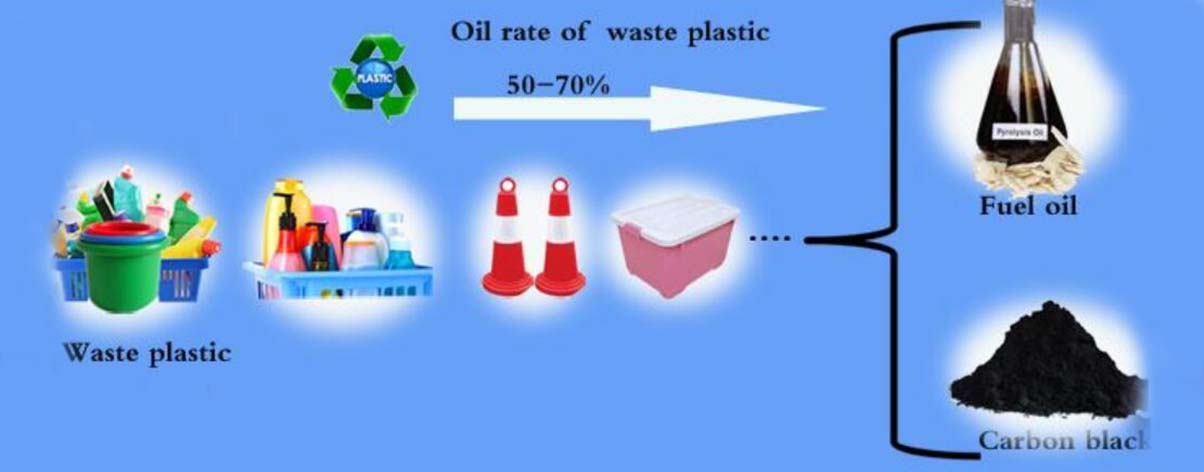End Products of Plastic Recycling Plant