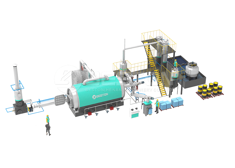 Affordable Pyrolysis Plant Cost