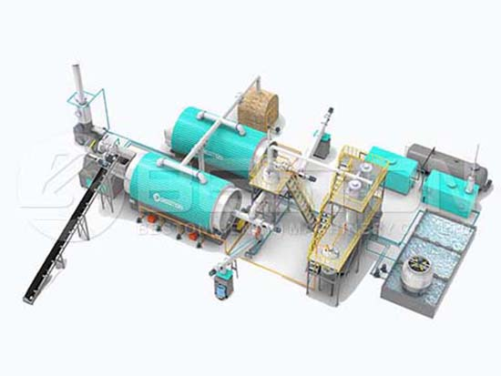 Tyre Pyrolysis Plant With Two Reactors